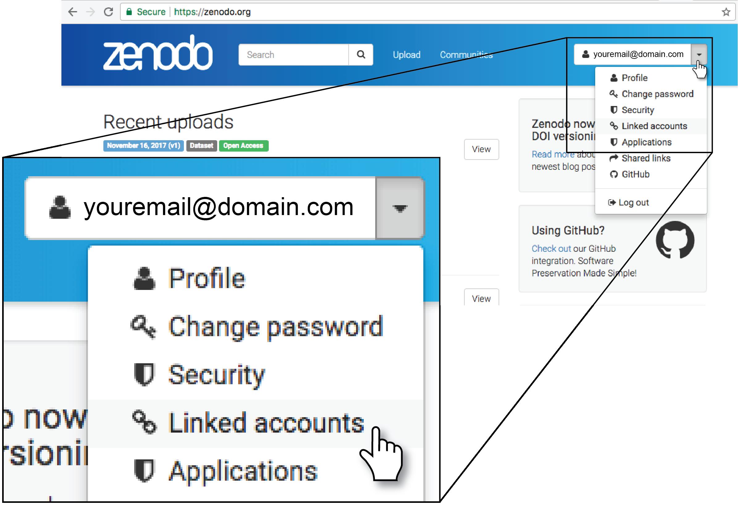 Zenodo upload guidelines - Instruct-ERIC